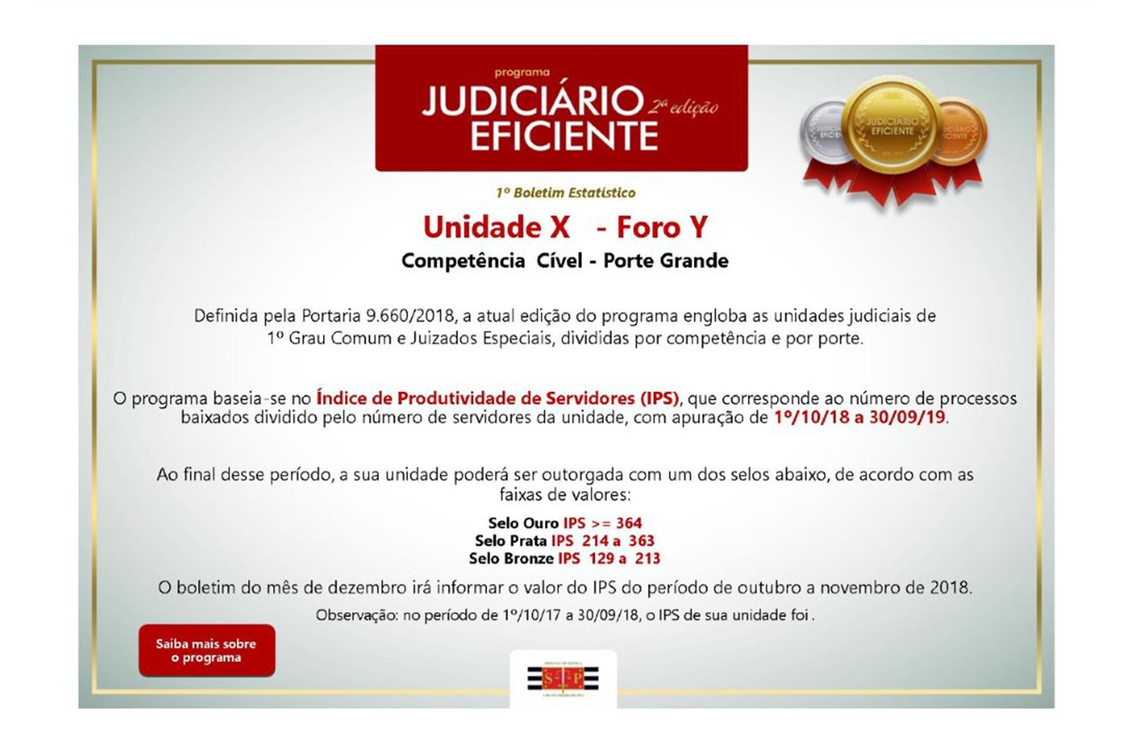 Programa  Judiciário Eficiente avalia unidades em busca de excelência de gestão
