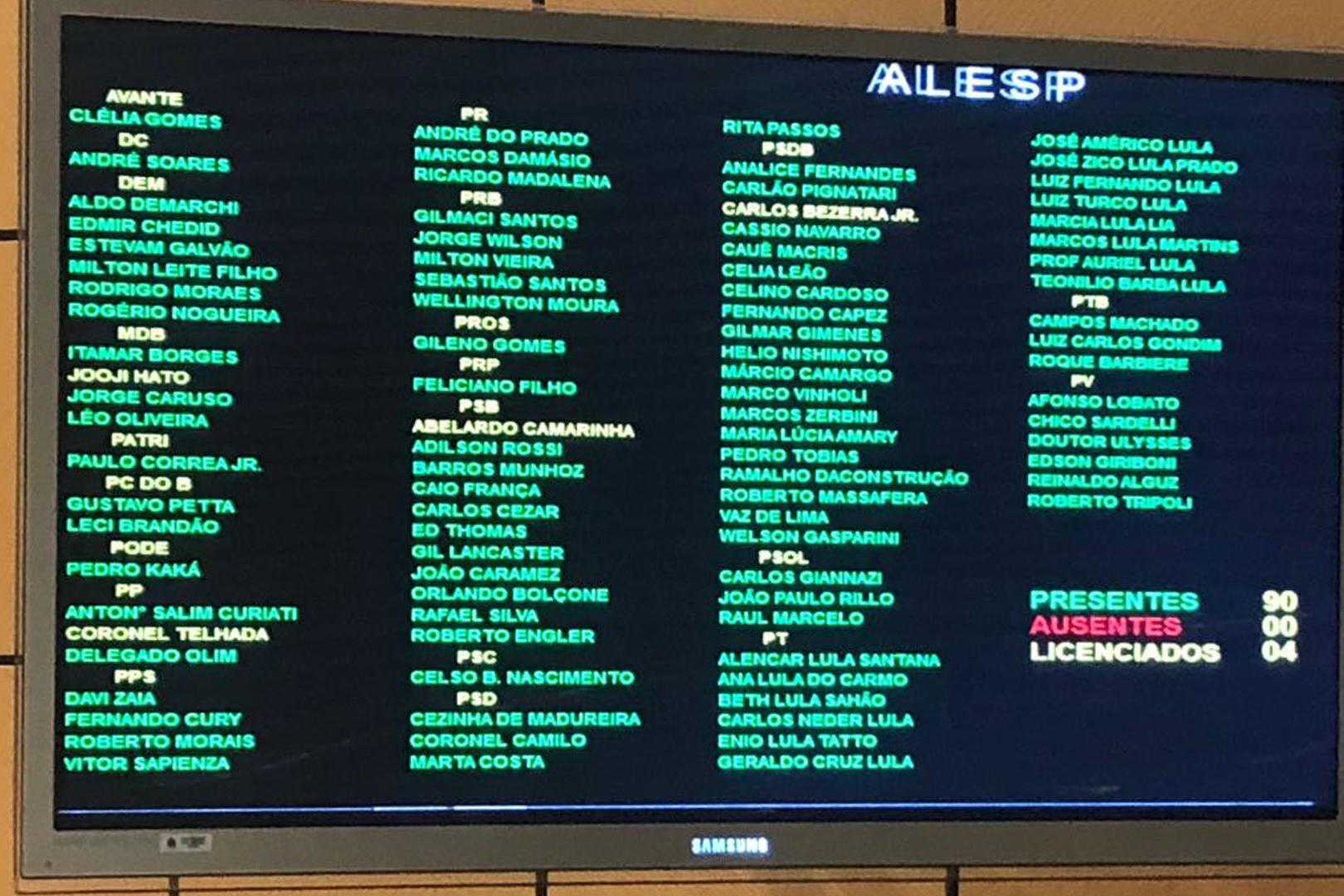 Alesp aprova criação de 30 cargos de juiz substituto em 2º grau