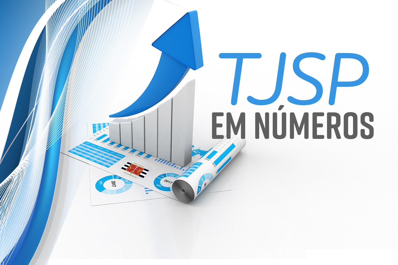TJSP em Números: Tribunal de São Paulo é o que menos pesa na economia de seu Estado
